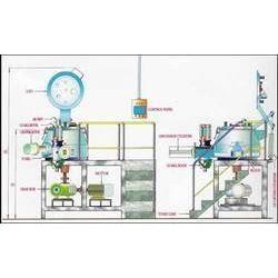 Rapid mixer granulator diagram